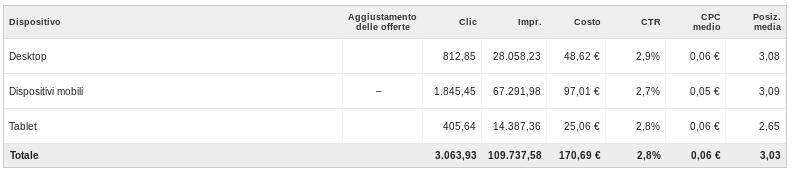 network marketing italia analisi opportunità manager luca bonetto 4