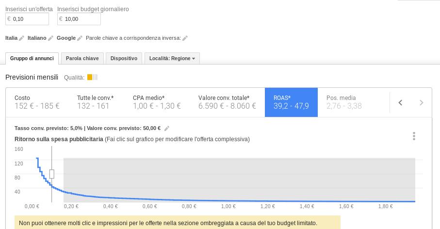 network marketing italia analisi opportunità manager luca bonetto 7